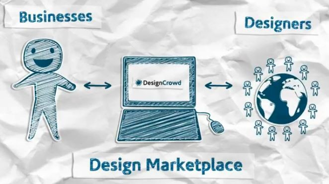 Bildresultat för DesignCrowd